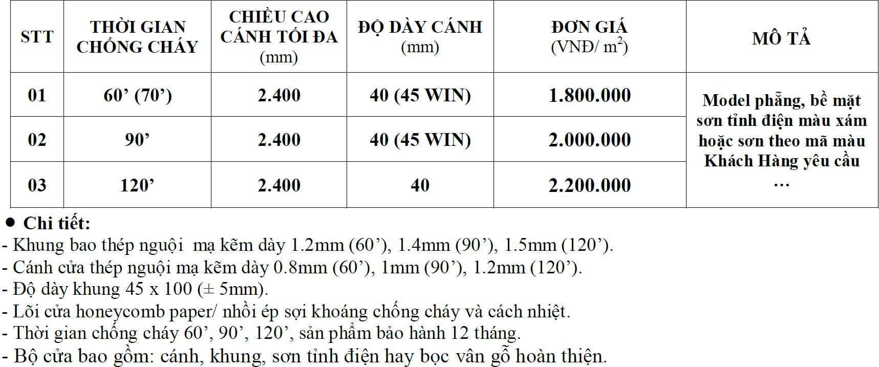 Bảng giá cửa thép chống cháy cao cấp tại Tp. Hồ Chí Minh